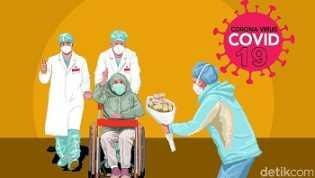 Pasien COVID-19 di Riau Tinggal 22, 89 Orang Sembuh