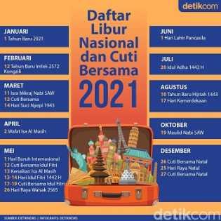 Libur Nasional 2021, Total Ada 23 Hari Liburnya